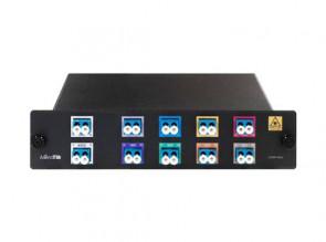 Cisco - CWDM-CHASSIS-2OADM EWDM Module